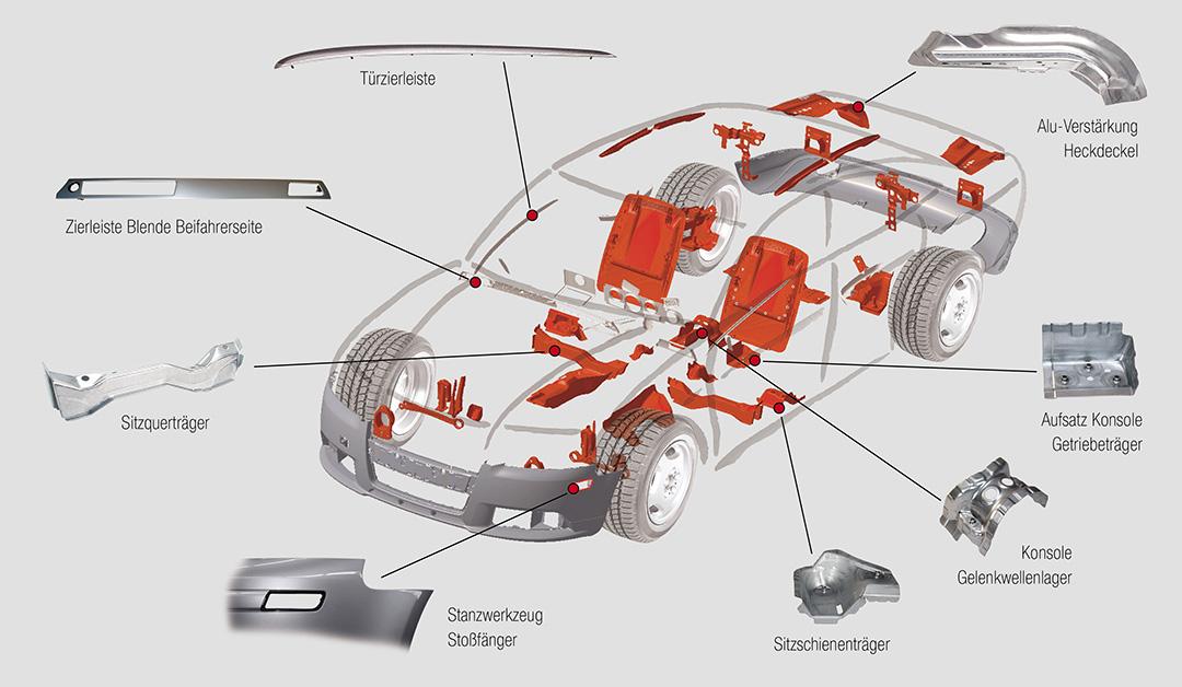 Erfreut Innere Teile Eines Autos Mit Bildern Bilder - Elektrische ...